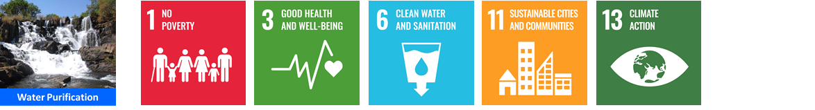 Water For All SDGs